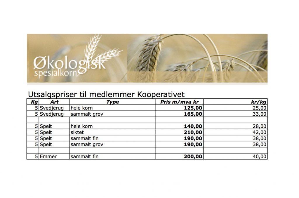utsalgspriser Kooperativet Ark1